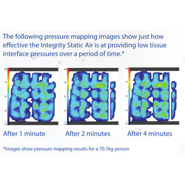 Integrity Static Air Cushion Pressure Map